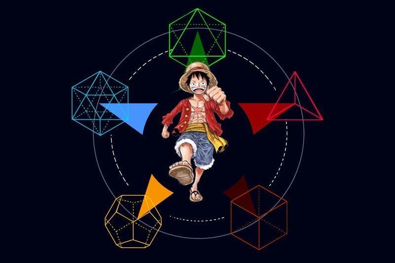 I Gear di Luffy e il Wu Xing | One Piece Mania